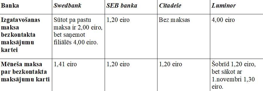 """""""20180905-0946-bankas.png"""""""